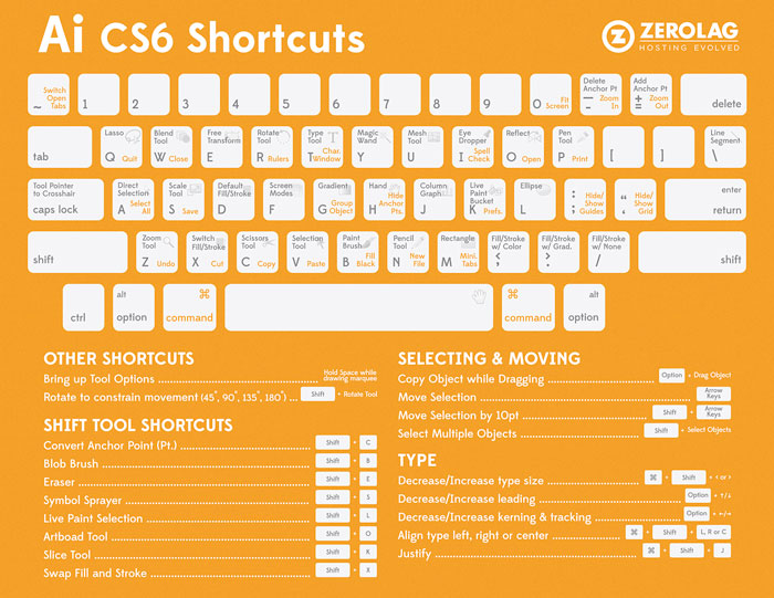 illustrator-cs6-shortcuts